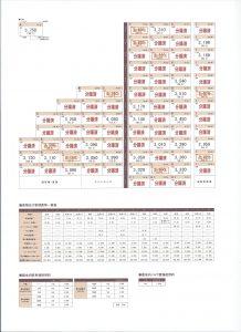 サニーコート南与野第2 新築時価格表