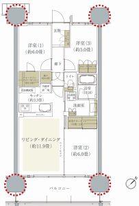 画像出典:ザ・ガーデンズ東京王子公式HP
